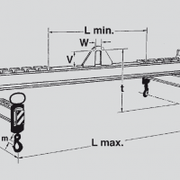 Grinda tip H reglabila 2 dimensiuni 2