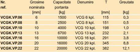 Veriga de suprasarcina : sistem complet