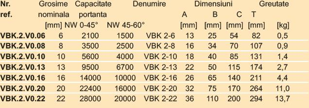 VBK2-Inel principal cu 2 brate pt. carlig mic