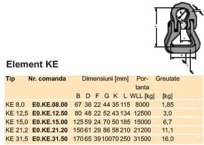 Element KE