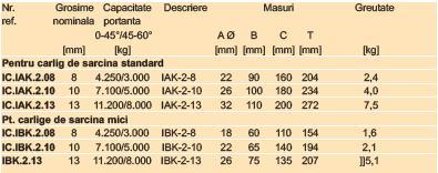 Inel principal de ridicare  IAK2 si IBK2  cu 2 conectori premontati