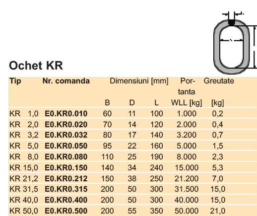 Ochet KR