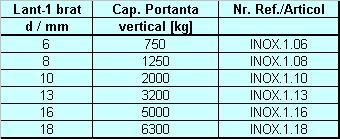 Sistem de ridicare cu lant  INOX: 1 brat