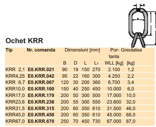 Ochet KRR