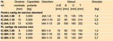 Inel principal  de ridicare IAK1 si IBK1 cu conector premontat