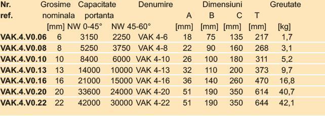 VAK4-Inel principal cu 4 brate