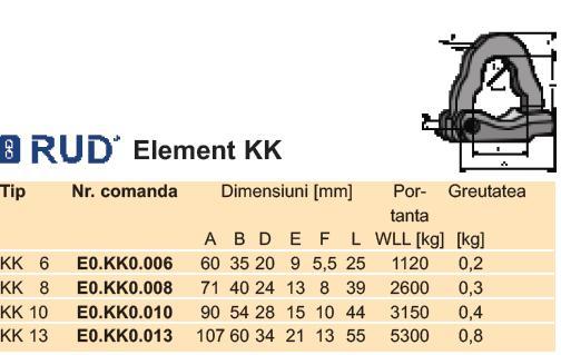 Element KK